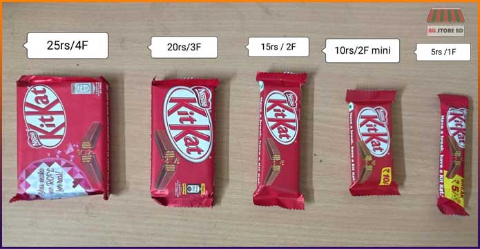 All Size Kitkat Chocolate